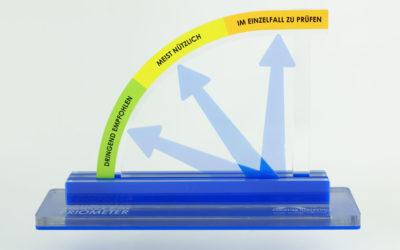 Priometer aus Plexiglas